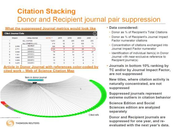 Citation stacking