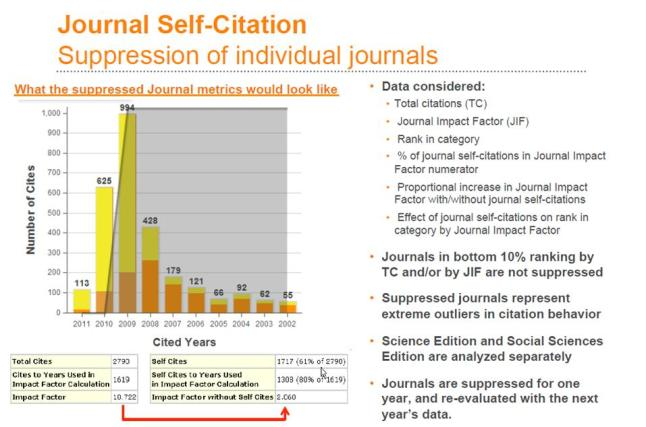 Journal Self Citation